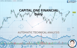 CAPITAL ONE FINANCIAL - Daily