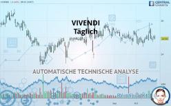 VIVENDI - Täglich