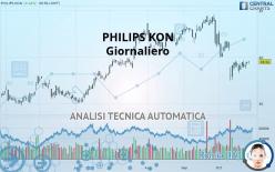 PHILIPS KON - Giornaliero