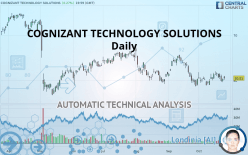 COGNIZANT TECHNOLOGY SOLUTIONS - Daily