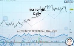 FISERV INC. - Daily