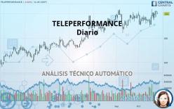 TELEPERFORMANCE - Diario