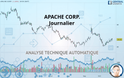 APACHE CORP. - Journalier