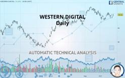 WESTERN DIGITAL - Daily