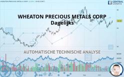 WHEATON PRECIOUS METALS CORP - Dagelijks
