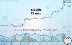 SILVER - 15 минут
