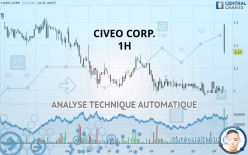 CIVEO CORP. - 1H