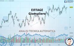 EIFFAGE - Giornaliero