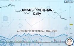 UBISOFT ENTERTAIN - Daily
