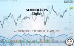 SCHINDLER PS - Täglich
