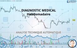 DIAGNOSTIC MEDICAL - Hebdomadaire