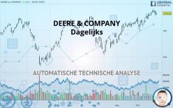 DEERE & COMPANY - Dagelijks