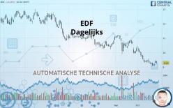 EDF - Dagelijks
