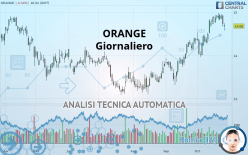 ORANGE - Giornaliero