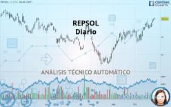 REPSOL - Diario