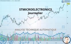 STMICROELECTRONICS - Journalier