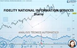 FIDELITY NATIONAL INFORMATION SERVICES - Diario