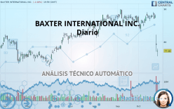 BAXTER INTERNATIONAL INC. - Diario