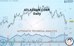 ATLASSIAN CORP. - Daily