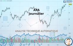 AXA - Journalier
