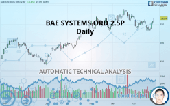BAE SYSTEMS ORD 2.5P - Daily