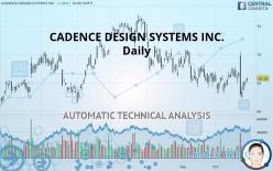 CADENCE DESIGN SYSTEMS INC. - Daily