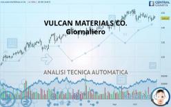 VULCAN MATERIALS CO. - Giornaliero