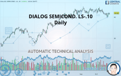 DIALOG SEMICOND. LS-.10 - Daily