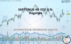 SARTORIUS AG VZO O.N. - Dagelijks