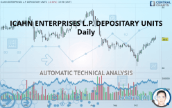 ICAHN ENTERPRISES L.P. DEPOSITARY UNITS - Daily