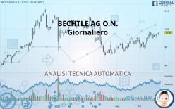 BECHTLE AG O.N. - Giornaliero