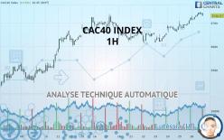 CAC40 INDEX - 1 tim