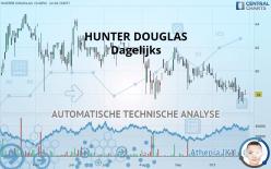 HUNTER DOUGLAS - Dagelijks