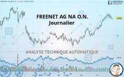 FREENET AG NA O.N. - Journalier