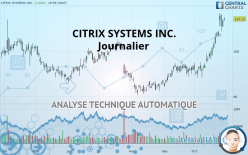 CITRIX SYSTEMS INC. - Journalier