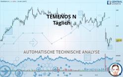 TEMENOS N - Täglich