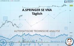 A.SPRINGER SE VNA - Täglich