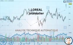 LOREAL - Journalier