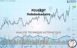 PEUGEOT - Hebdomadaire