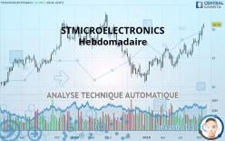 STMICROELECTRONICS - Settimanale