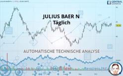 JULIUS BAER N - Täglich