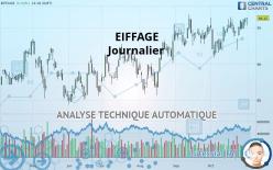 EIFFAGE - Journalier
