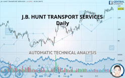 J.B. HUNT TRANSPORT SERVICES - Daily