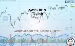 SWISS RE N - Täglich