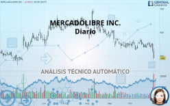 MERCADOLIBRE INC. - Diario