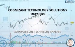 COGNIZANT TECHNOLOGY SOLUTIONS - Dagelijks