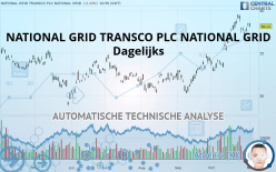 NATIONAL GRID TRANSCO PLC NATIONAL GRID - Dagelijks