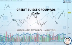 CREDIT SUISSE GROUP ADS - Daily