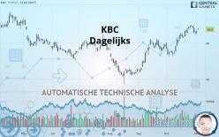 KBC - Dagelijks