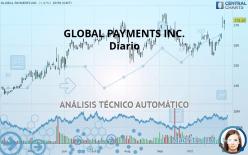 GLOBAL PAYMENTS INC. - Diario